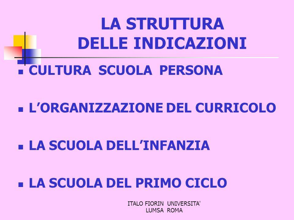 ITALO FIORIN UNIVERSITA' LUMSA ROMA LA STRUTTURA DELLE INDICAZIONI CULTURA SCUOLA PERSONA LORGANIZZAZIONE DEL CURRICOLO LA SCUOLA DELLINFANZIA LA SCUO