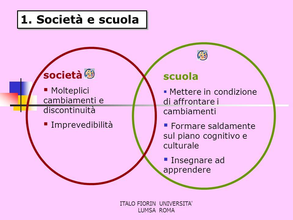 ITALO FIORIN UNIVERSITA' LUMSA ROMA società Molteplici cambiamenti e discontinuità Imprevedibilità scuola Mettere in condizione di affrontare i cambia