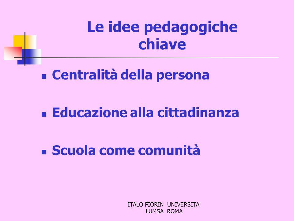 ITALO FIORIN UNIVERSITA LUMSA ROMA PERSONA Lo studente è posto al centro dellazione educativa in tutti i suoi aspetti: cognitivi, affettivi, relazionali, corporei, estetici, etici, spirituali, religiosi.