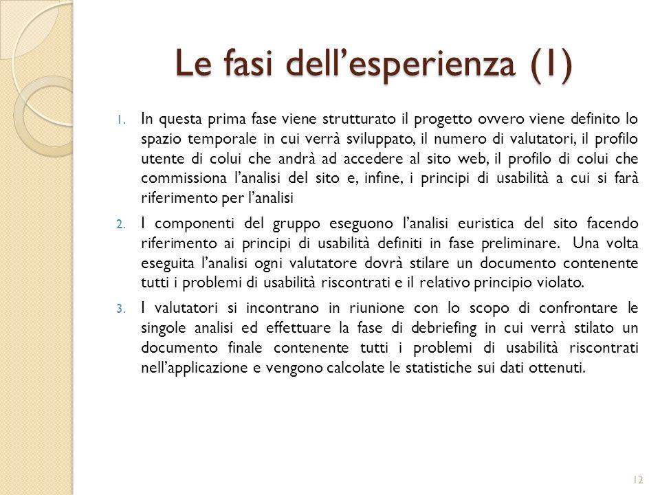 Le fasi dellesperienza (1) 1.