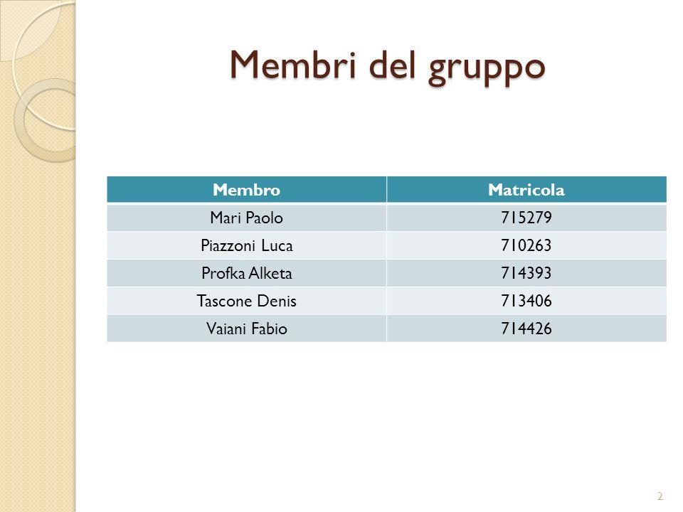 Membri del gruppo MembroMatricola Mari Paolo715279 Piazzoni Luca710263 Profka Alketa714393 Tascone Denis713406 Vaiani Fabio714426 2