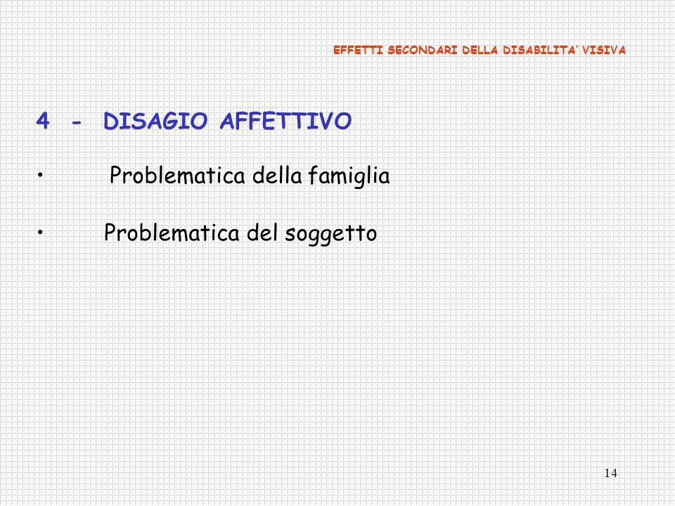 14 4- DISAGIO AFFETTIVO Problematica della famiglia Problematica del soggetto EFFETTI SECONDARI DELLA DISABILITA VISIVA