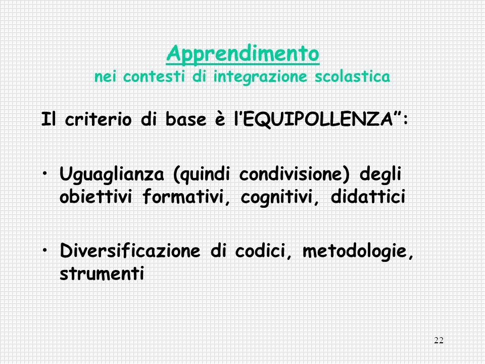 22 Apprendimento nei contesti di integrazione scolastica Il criterio di base è lEQUIPOLLENZA: Uguaglianza (quindi condivisione) degli obiettivi formativi, cognitivi, didattici Diversificazione di codici, metodologie, strumenti