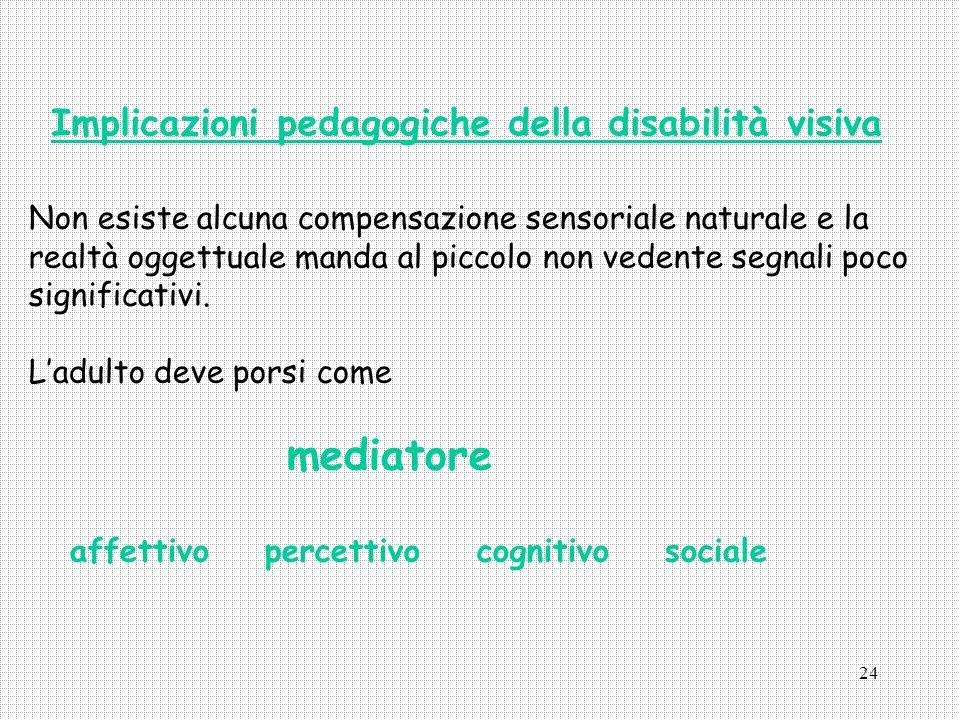 24 Implicazioni pedagogiche della disabilità visiva Non esiste alcuna compensazione sensoriale naturale e la realtà oggettuale manda al piccolo non vedente segnali poco significativi.