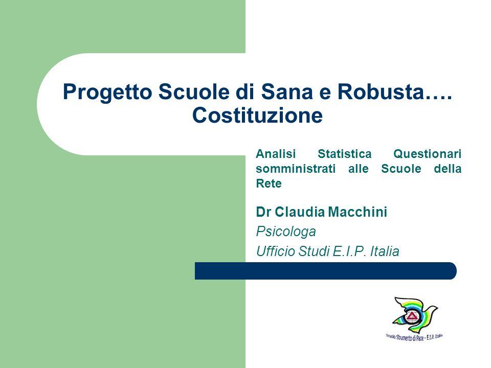 Progetto Scuole di Sana e Robusta…. Costituzione Analisi Statistica Questionari somministrati alle Scuole della Rete Dr Claudia Macchini Psicologa Uff