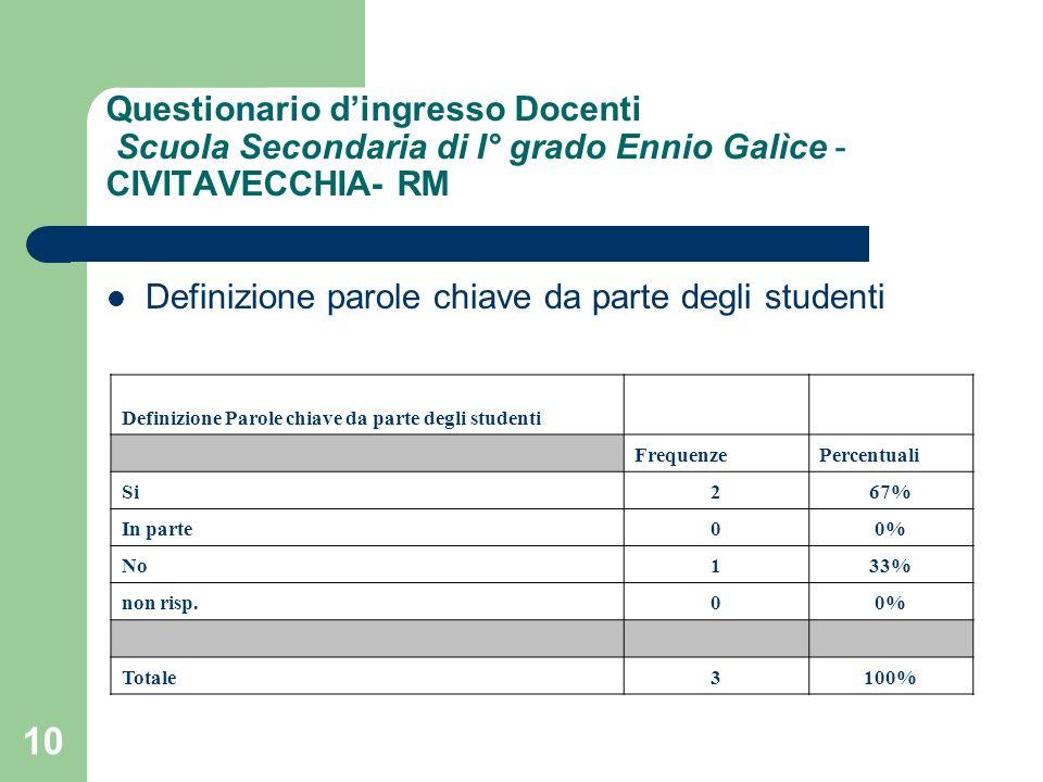 10 Questionario dingresso Docenti Scuola Secondaria di I° grado Ennio Galìce - CIVITAVECCHIA- RM Definizione parole chiave da parte degli studenti Def