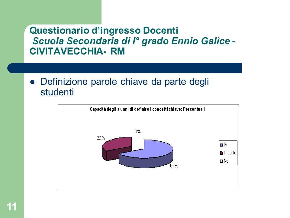 11 Questionario dingresso Docenti Scuola Secondaria di I° grado Ennio Galìce - CIVITAVECCHIA- RM Definizione parole chiave da parte degli studenti