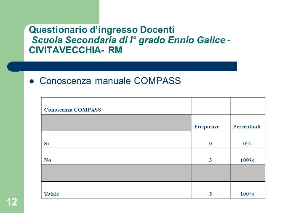 12 Questionario dingresso Docenti Scuola Secondaria di I° grado Ennio Galìce - CIVITAVECCHIA- RM Conoscenza manuale COMPASS Conoscenza COMPASS FrequenzePercentuali Si00% No3100% Totale3100%