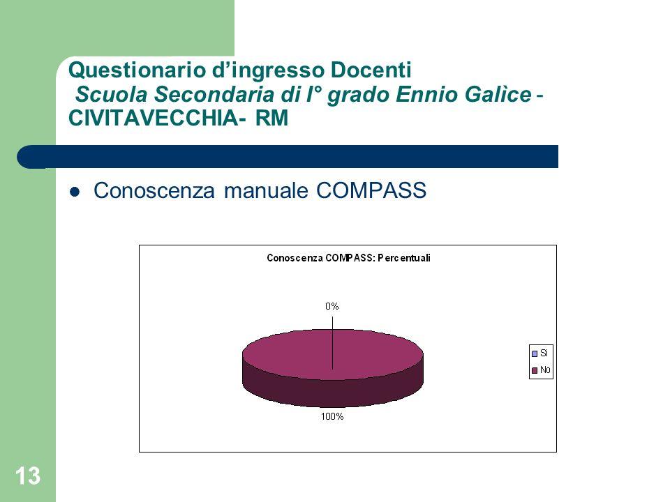 13 Questionario dingresso Docenti Scuola Secondaria di I° grado Ennio Galìce - CIVITAVECCHIA- RM Conoscenza manuale COMPASS