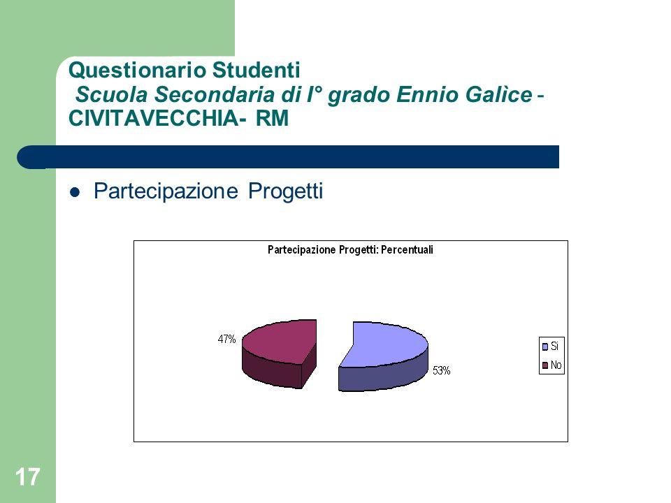 17 Questionario Studenti Scuola Secondaria di I° grado Ennio Galìce - CIVITAVECCHIA- RM Partecipazione Progetti