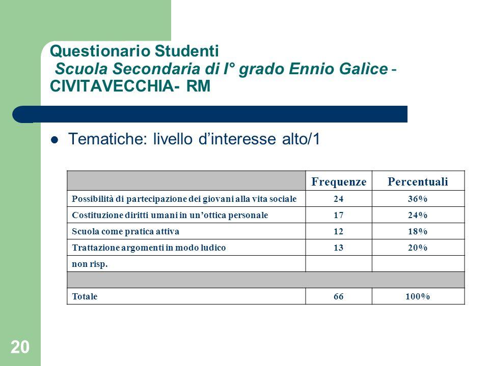 20 Questionario Studenti Scuola Secondaria di I° grado Ennio Galìce - CIVITAVECCHIA- RM Tematiche: livello dinteresse alto/1 FrequenzePercentuali Poss