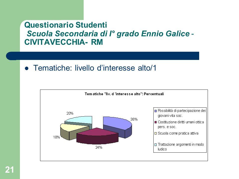 21 Questionario Studenti Scuola Secondaria di I° grado Ennio Galìce - CIVITAVECCHIA- RM Tematiche: livello dinteresse alto/1