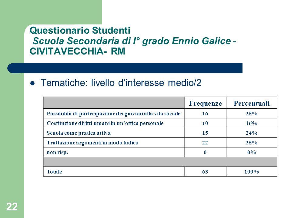 22 Questionario Studenti Scuola Secondaria di I° grado Ennio Galìce - CIVITAVECCHIA- RM Tematiche: livello dinteresse medio/2 FrequenzePercentuali Pos