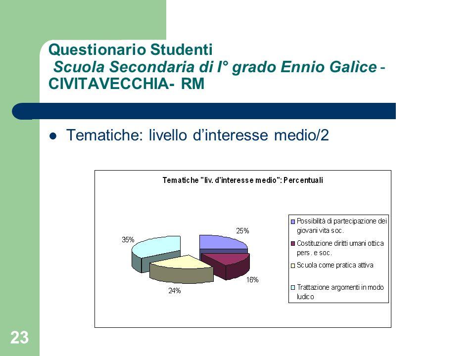 23 Questionario Studenti Scuola Secondaria di I° grado Ennio Galìce - CIVITAVECCHIA- RM Tematiche: livello dinteresse medio/2