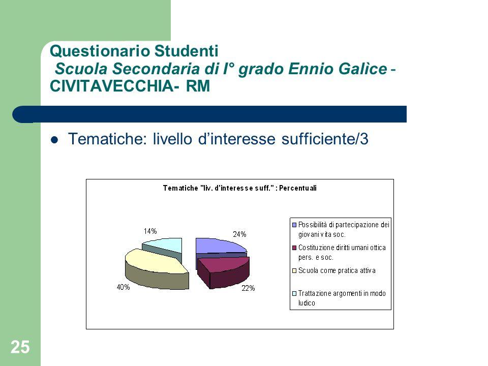 25 Questionario Studenti Scuola Secondaria di I° grado Ennio Galìce - CIVITAVECCHIA- RM Tematiche: livello dinteresse sufficiente/3