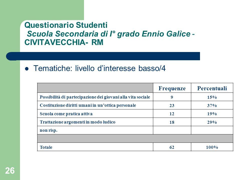 26 Questionario Studenti Scuola Secondaria di I° grado Ennio Galìce - CIVITAVECCHIA- RM Tematiche: livello dinteresse basso/4 FrequenzePercentuali Pos