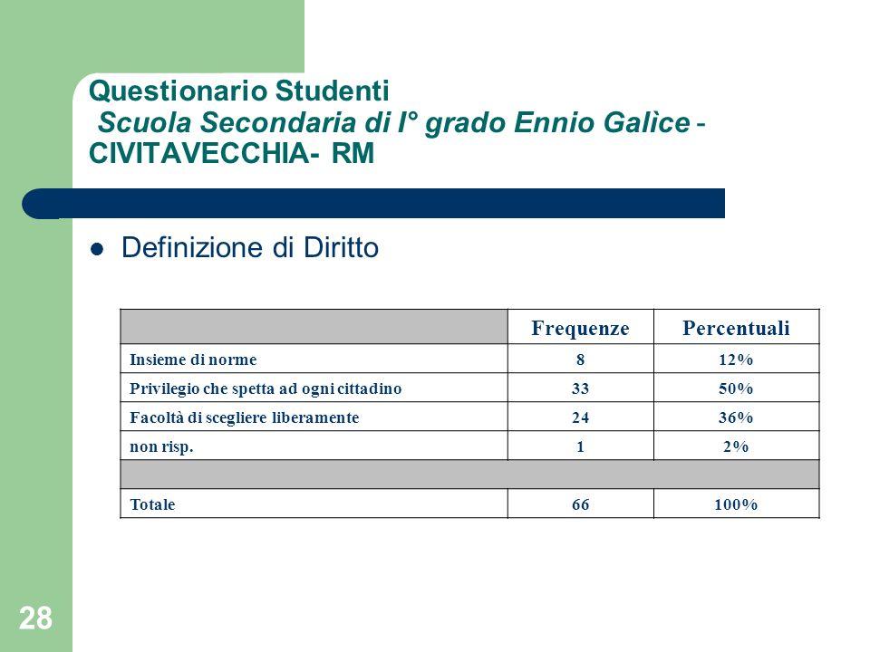 28 Questionario Studenti Scuola Secondaria di I° grado Ennio Galìce - CIVITAVECCHIA- RM Definizione di Diritto FrequenzePercentuali Insieme di norme81