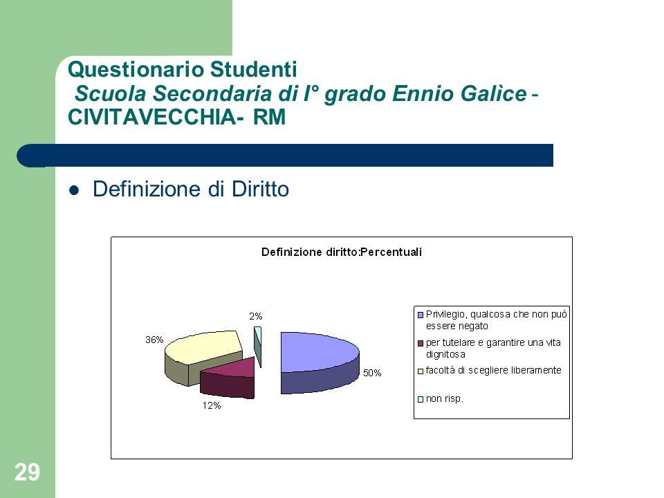 29 Questionario Studenti Scuola Secondaria di I° grado Ennio Galìce - CIVITAVECCHIA- RM Definizione di Diritto