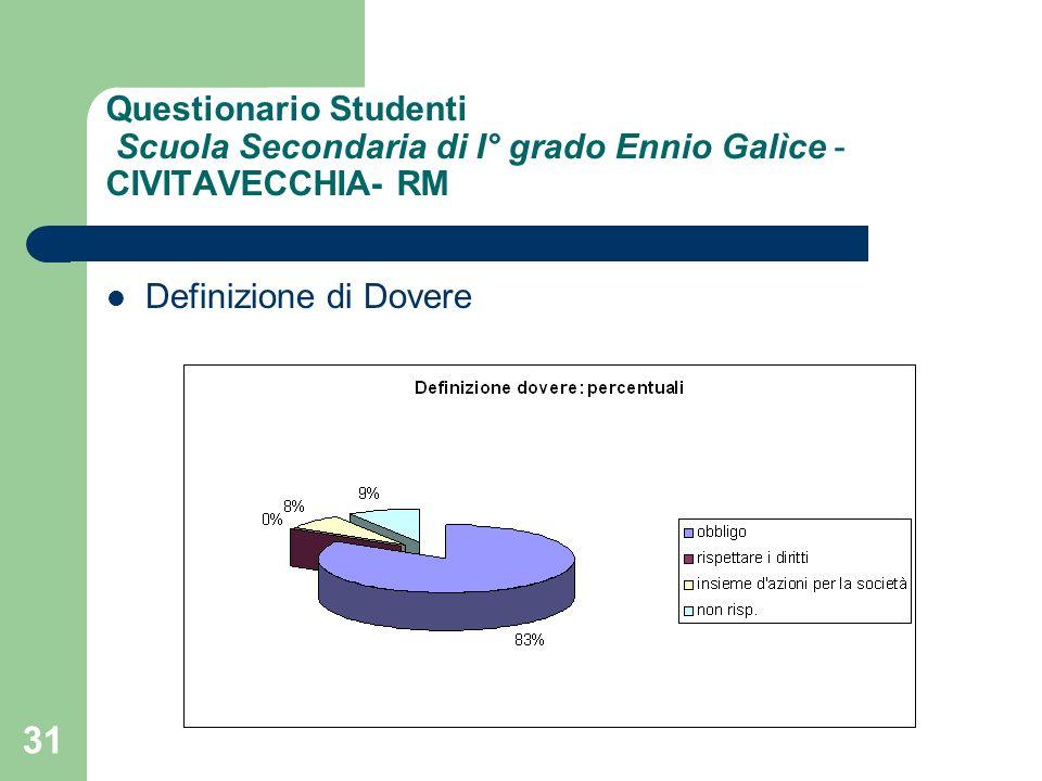 31 Questionario Studenti Scuola Secondaria di I° grado Ennio Galìce - CIVITAVECCHIA- RM Definizione di Dovere