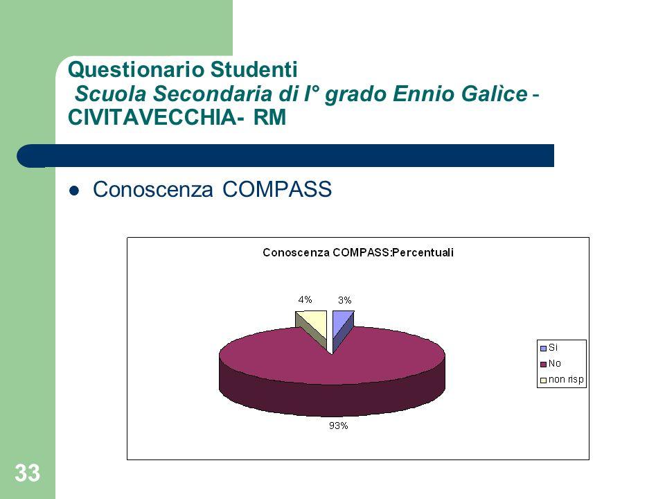 33 Questionario Studenti Scuola Secondaria di I° grado Ennio Galìce - CIVITAVECCHIA- RM Conoscenza COMPASS