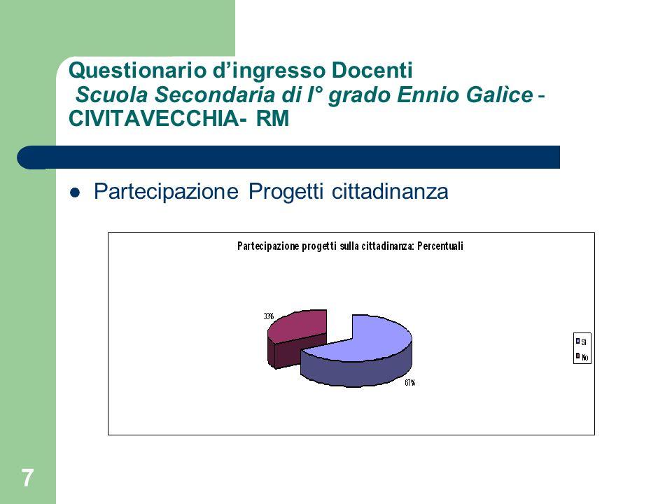 7 Questionario dingresso Docenti Scuola Secondaria di I° grado Ennio Galìce - CIVITAVECCHIA- RM Partecipazione Progetti cittadinanza