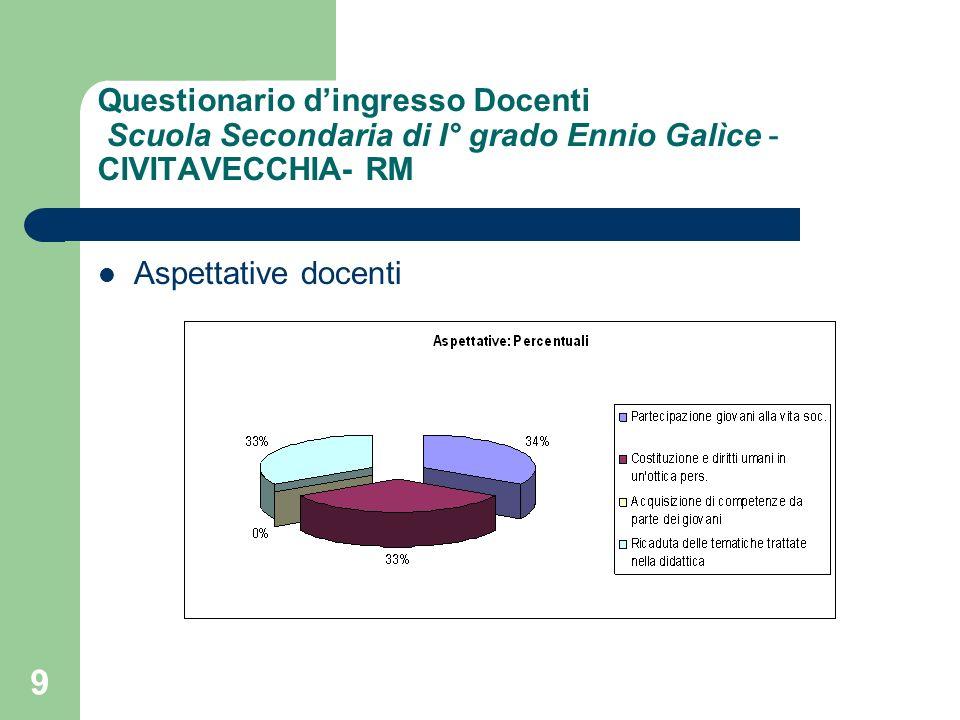 9 Questionario dingresso Docenti Scuola Secondaria di I° grado Ennio Galìce - CIVITAVECCHIA- RM Aspettative docenti