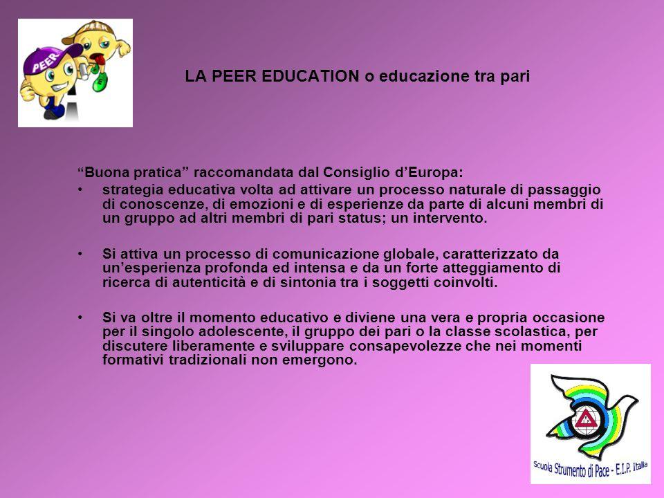 5 LA PEER EDUCATION o educazione tra pari Buona pratica raccomandata dal Consiglio dEuropa: strategia educativa volta ad attivare un processo naturale