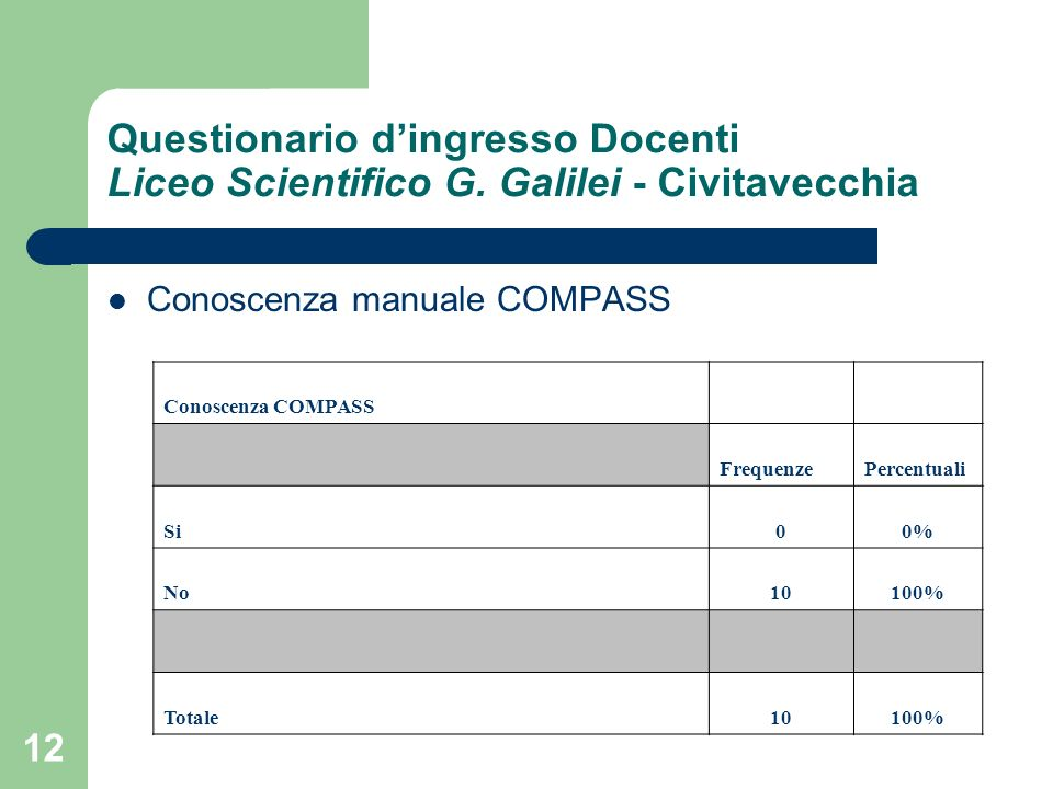 12 Questionario dingresso Docenti Liceo Scientifico G.