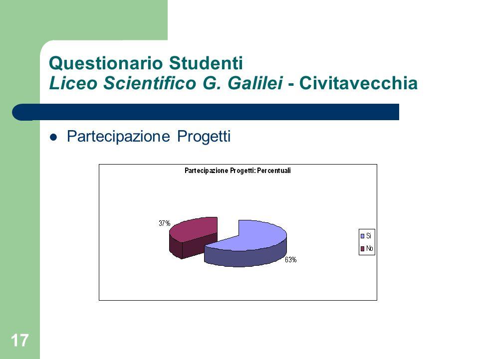 17 Questionario Studenti Liceo Scientifico G. Galilei - Civitavecchia Partecipazione Progetti