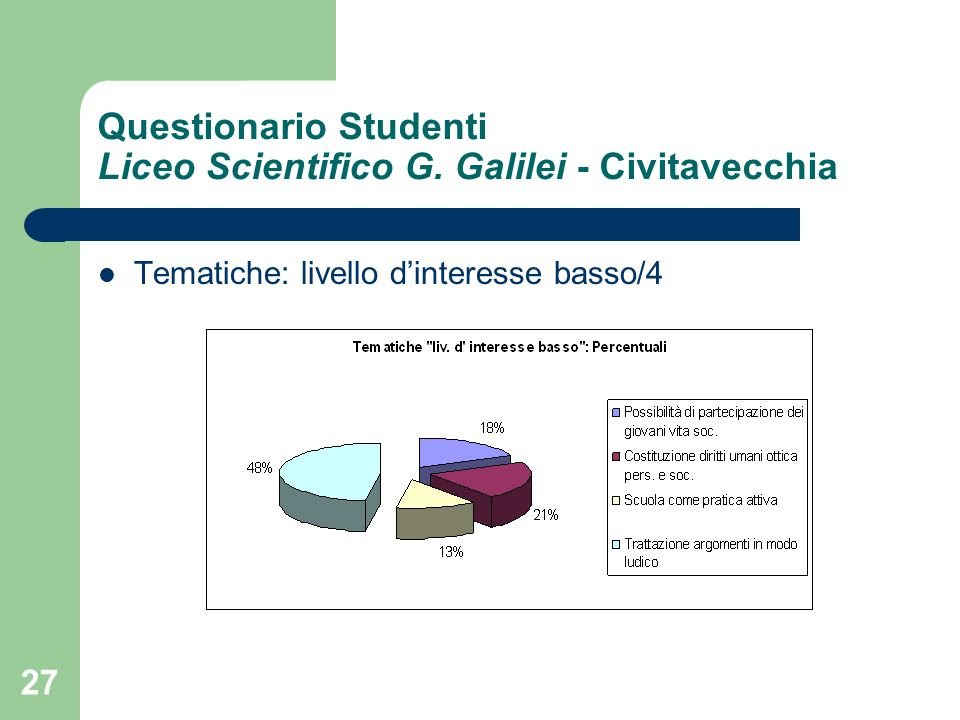 27 Questionario Studenti Liceo Scientifico G.