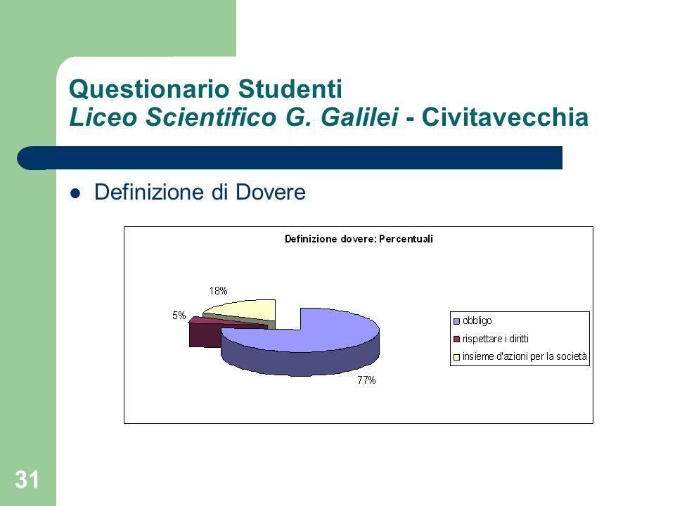 31 Questionario Studenti Liceo Scientifico G. Galilei - Civitavecchia Definizione di Dovere