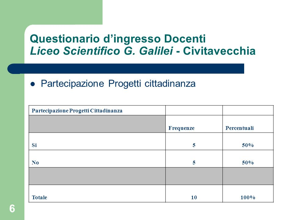 6 Questionario dingresso Docenti Liceo Scientifico G.