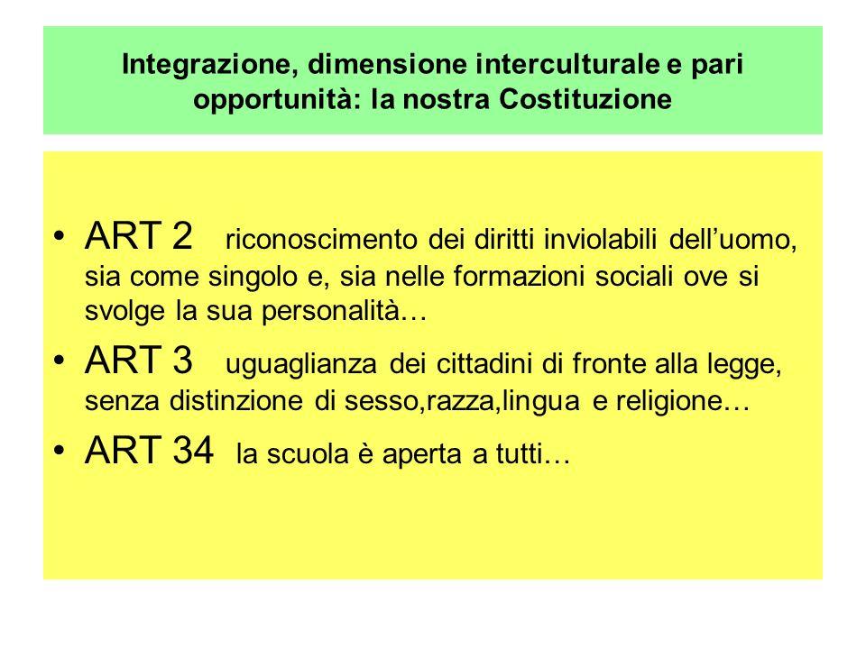 Integrazione, dimensione interculturale e pari opportunità: la nostra Costituzione ART 2 riconoscimento dei diritti inviolabili delluomo, sia come sin