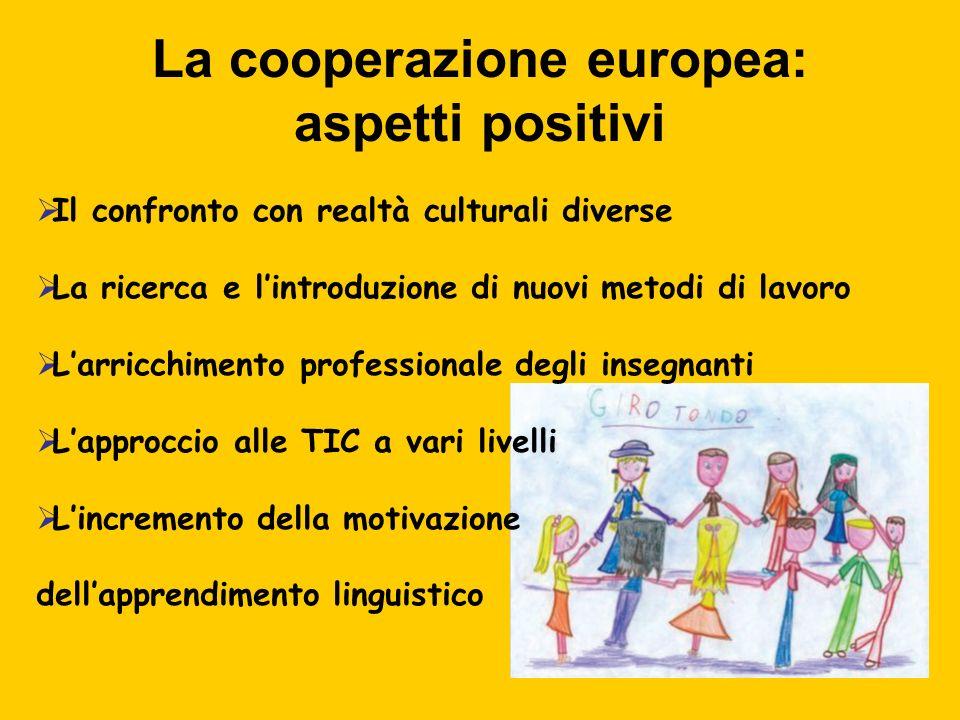 La cooperazione europea: aspetti positivi Il confronto con realtà culturali diverse La ricerca e lintroduzione di nuovi metodi di lavoro Larricchiment