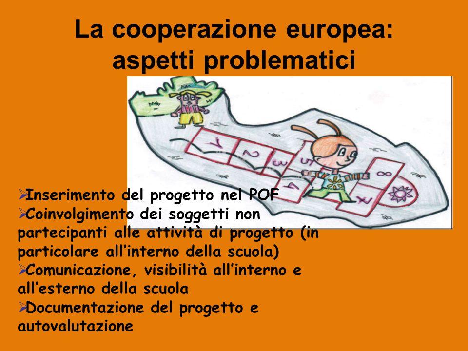 La cooperazione europea: aspetti problematici Inserimento del progetto nel POF Coinvolgimento dei soggetti non partecipanti alle attività di progetto