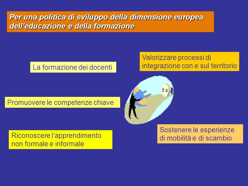 Per una politica di sviluppo della dimensione europea delleducazione e della formazione La formazione dei docenti Promuovere le competenze chiave Rico