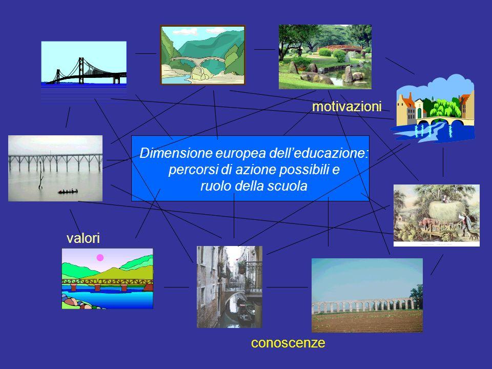 Dimensione europea delleducazione: percorsi di azione possibili e ruolo della scuola conoscenze motivazioni valori