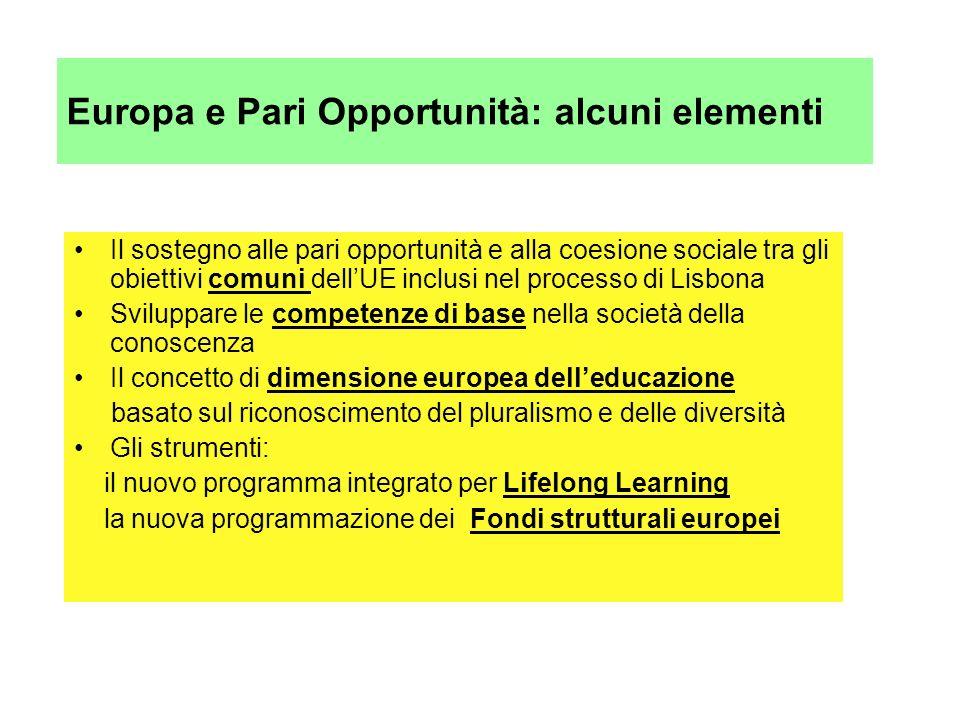 Europa e Pari Opportunità: alcuni elementi Il sostegno alle pari opportunità e alla coesione sociale tra gli obiettivi comuni dellUE inclusi nel proce