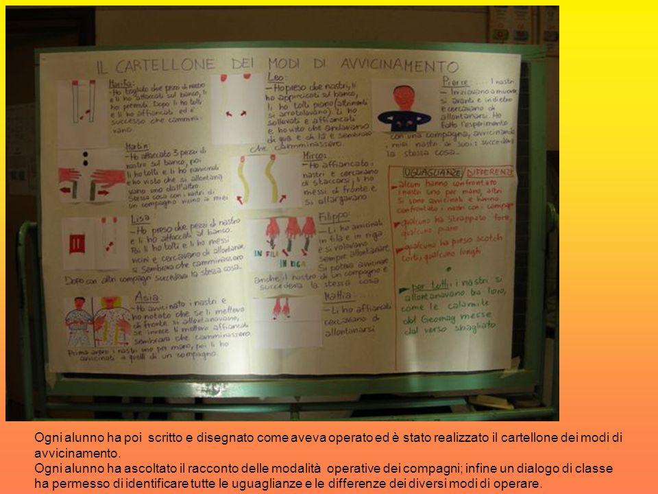 Ogni alunno ha poi scritto e disegnato come aveva operato ed è stato realizzato il cartellone dei modi di avvicinamento.