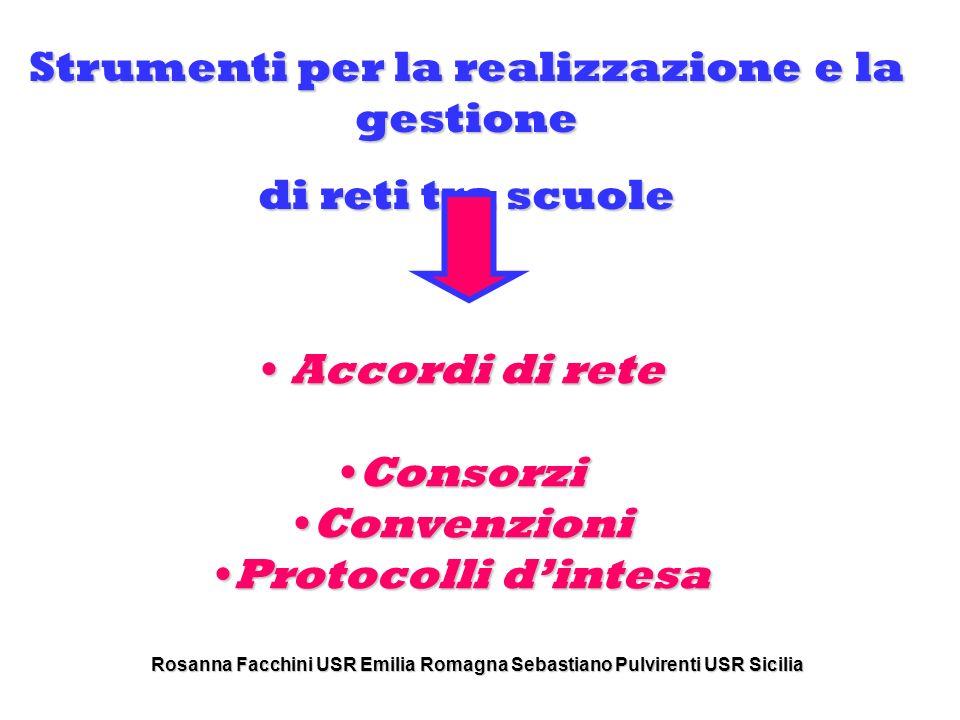 Rosanna Facchini USR Emilia- Romagna; Sebastiano Pulvirenti USR Sicilia La rete Spazio, reale o virtuale, chiuso o aperto, circoscritto o allinfinito