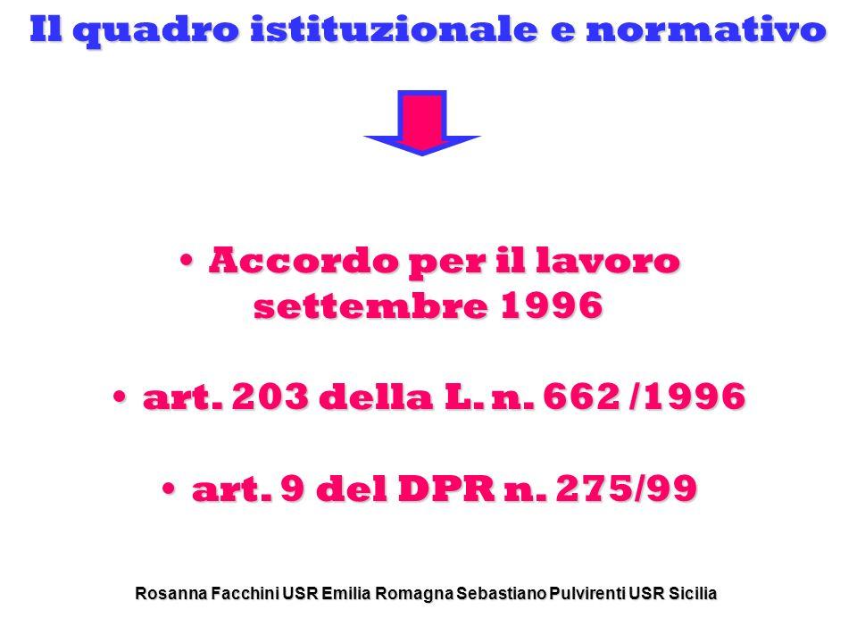 Rosanna Facchini USR Emilia Romagna Sebastiano Pulvirenti USR Sicilia Strumenti per la realizzazione e la gestione di reti tra scuole Accordi di rete