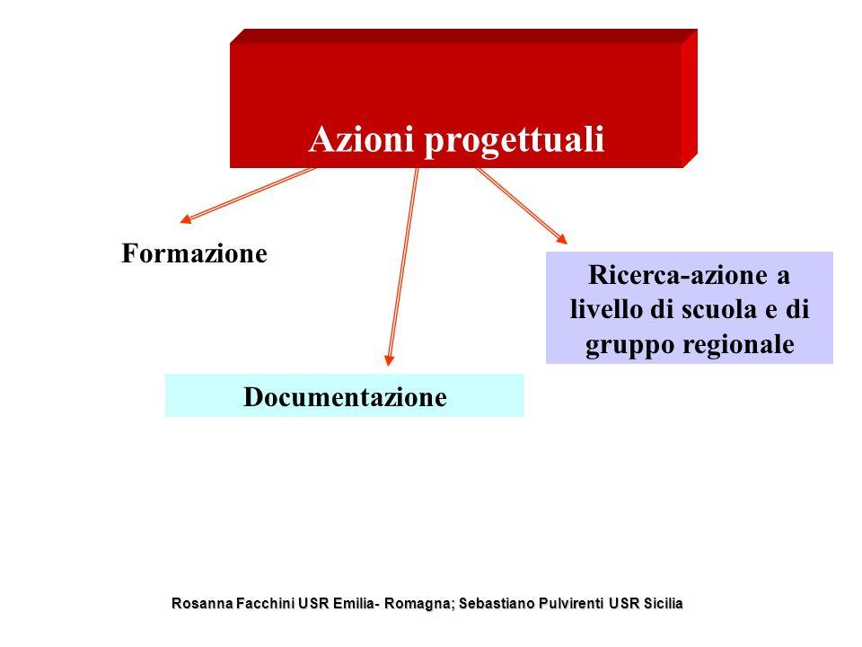 Rosanna Facchini USR Emilia Romagna Sebastiano Pulvirenti USR Sicilia Accordo per il lavoroAccordo per il lavoro settembre 1996 art. 203 della L. n. 6
