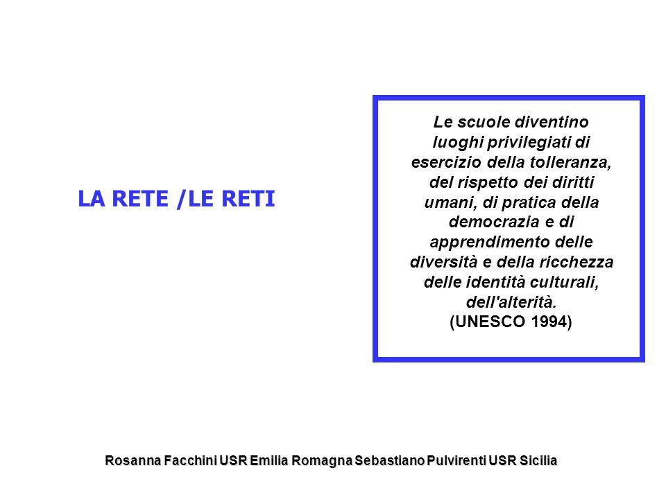 Rosanna Facchini USR Emilia Romagna Sebastiano Pulvirenti USR Sicilia LA RETE /LE RETI Le scuole diventino luoghi privilegiati di esercizio della tolleranza, del rispetto dei diritti umani, di pratica della democrazia e di apprendimento delle diversità e della ricchezza delle identità culturali, dell alterità.