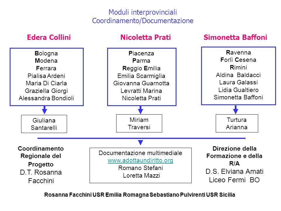 Rosanna Facchini USR Emilia Romagna Sebastiano Pulvirenti USR Sicilia www.adottaundiritto.org U.S.R. Emilia Romagna, Università di Bologna, Regione Em