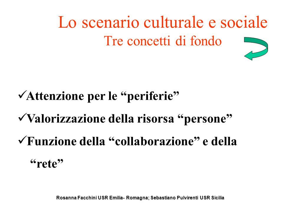 Rosanna Facchini USR Emilia- Romagna; Sebastiano Pulvirenti USR Sicilia Come utilizzare in chiave didattica e formativa le conoscenze.