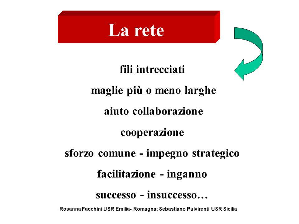 Rosanna Facchini USR Emilia Romagna Sebastiano Pulvirenti USR Sicilia www.adottaundiritto.org U.S.R.