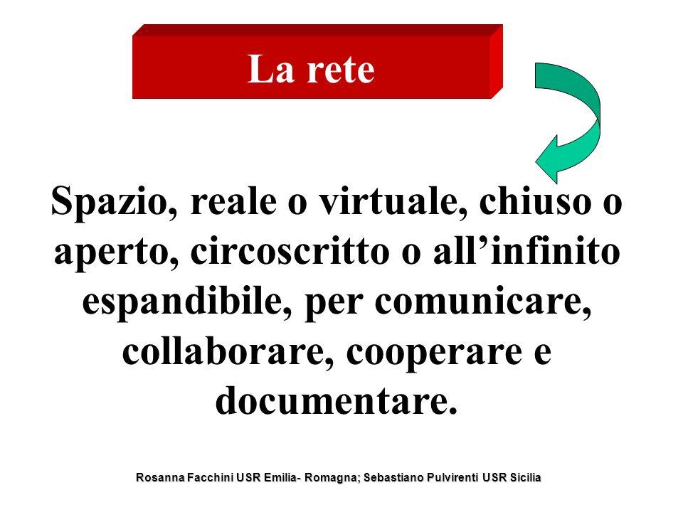 Rosanna Facchini USR Emilia- Romagna; Sebastiano Pulvirenti USR Sicilia La rete Spazio, reale o virtuale, chiuso o aperto, circoscritto o allinfinito espandibile, per comunicare, collaborare, cooperare e documentare.
