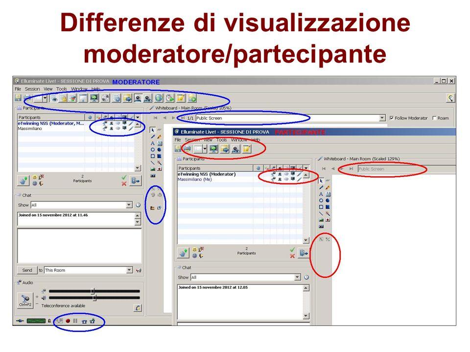 Differenze di visualizzazione moderatore/partecipante