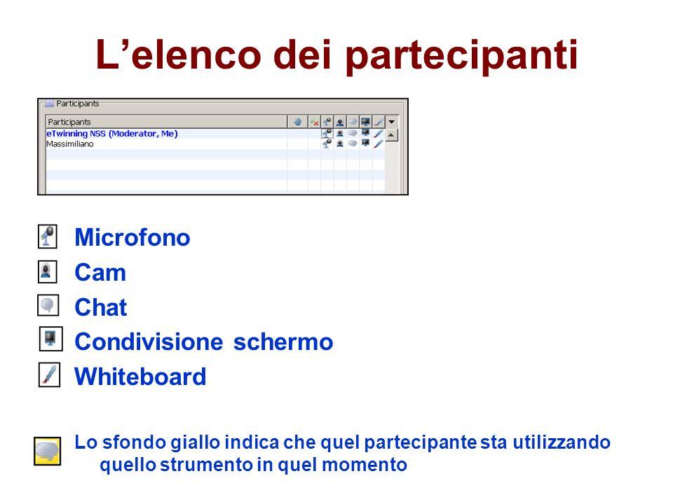 Lelenco dei partecipanti Microfono Cam Chat Condivisione schermo Whiteboard Lo sfondo giallo indica che quel partecipante sta utilizzando quello strumento in quel momento