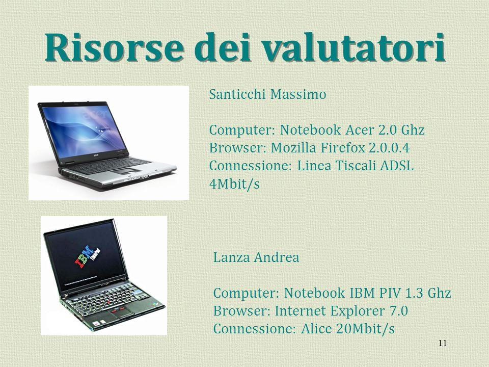 11 Risorse dei valutatori Santicchi Massimo Computer: Notebook Acer 2.0 Ghz Browser: Mozilla Firefox 2.0.0.4 Connessione: Linea Tiscali ADSL 4Mbit/s L